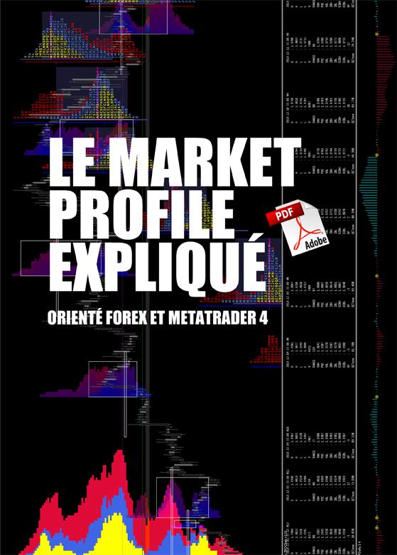 Le Market Profil expliqué